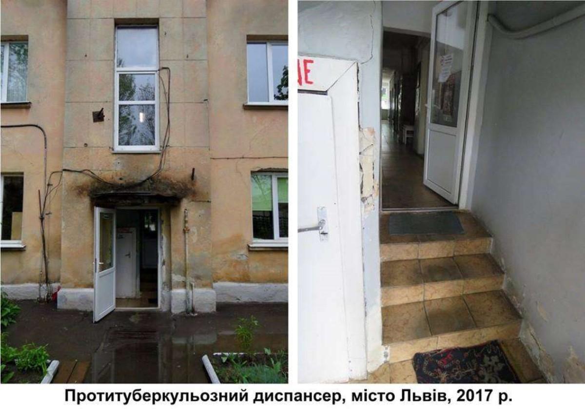 Картинки больниц украины