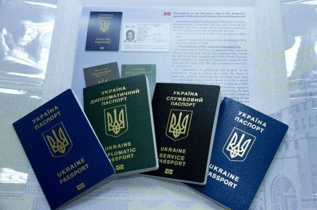 Украина улучшила свои показатели врейтинге паспортов мира