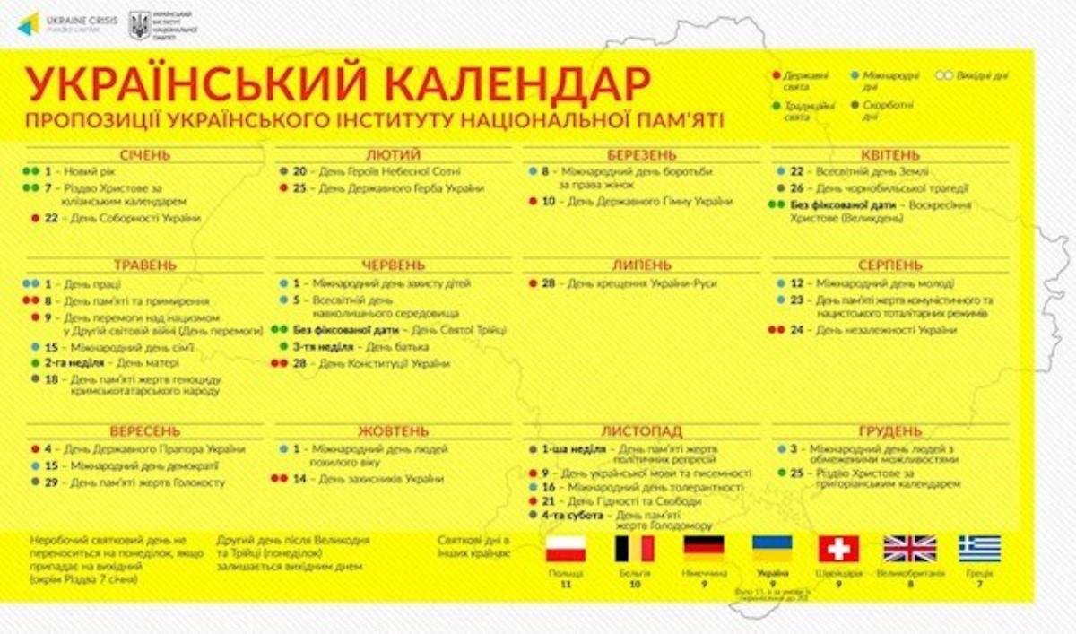 Украина небудет праздновать 8марта
