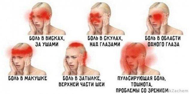 Болит голова: пара действенных способов побороть мигрень » Новости ...