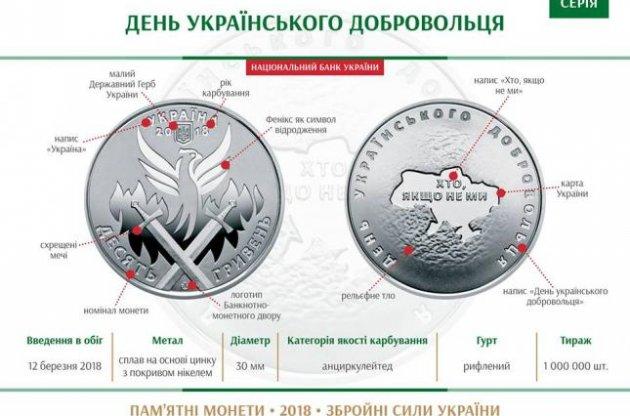ВНБУ сообщили , что вскором времени  введут монеты в10 грн  — Банкноты уходят