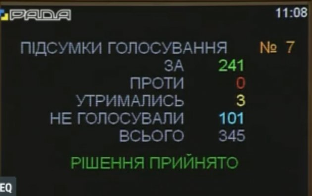 Верховная Рада повторно приняла закон оморатории набанкротство «Черноморнефтегаза»