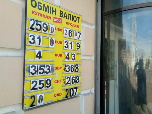 Платежеспособные банки Украины увеличили прибыль практически вдва раза - до9 млрд