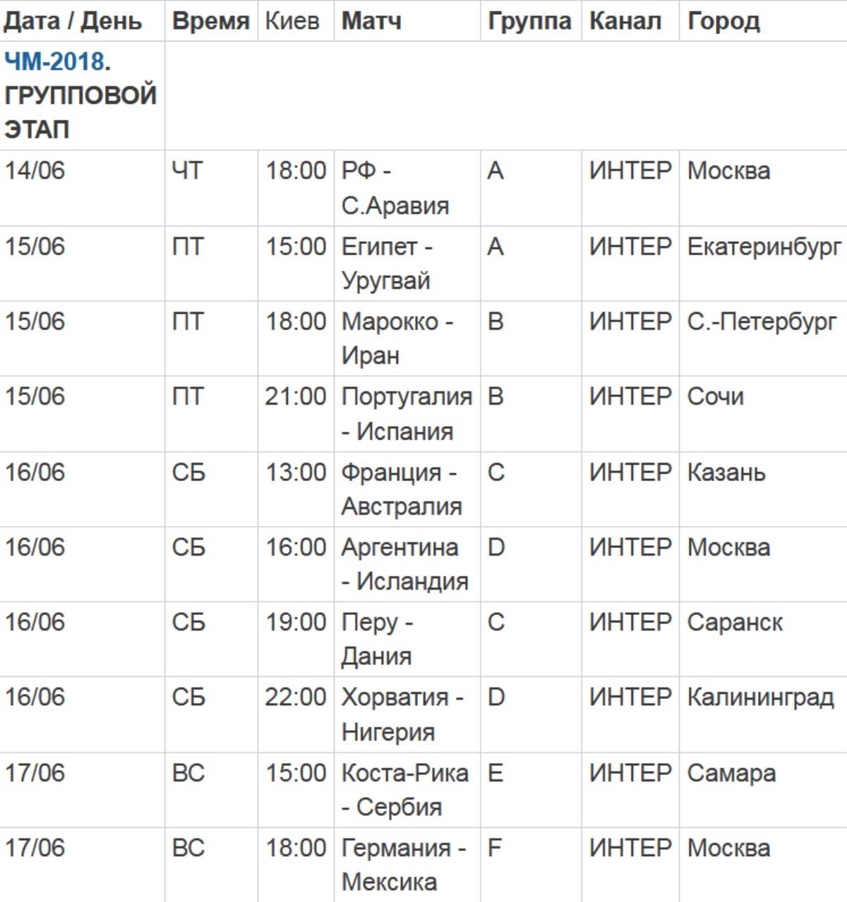 График чм украины по футболу [PUNIQRANDLINE-(au-dating-names.txt) 39