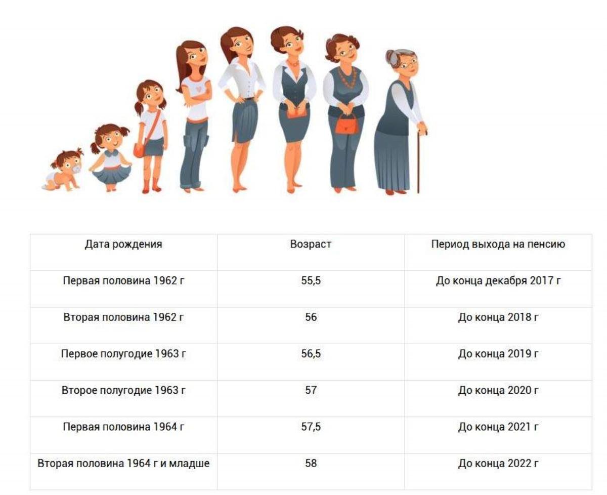 заработать в украине