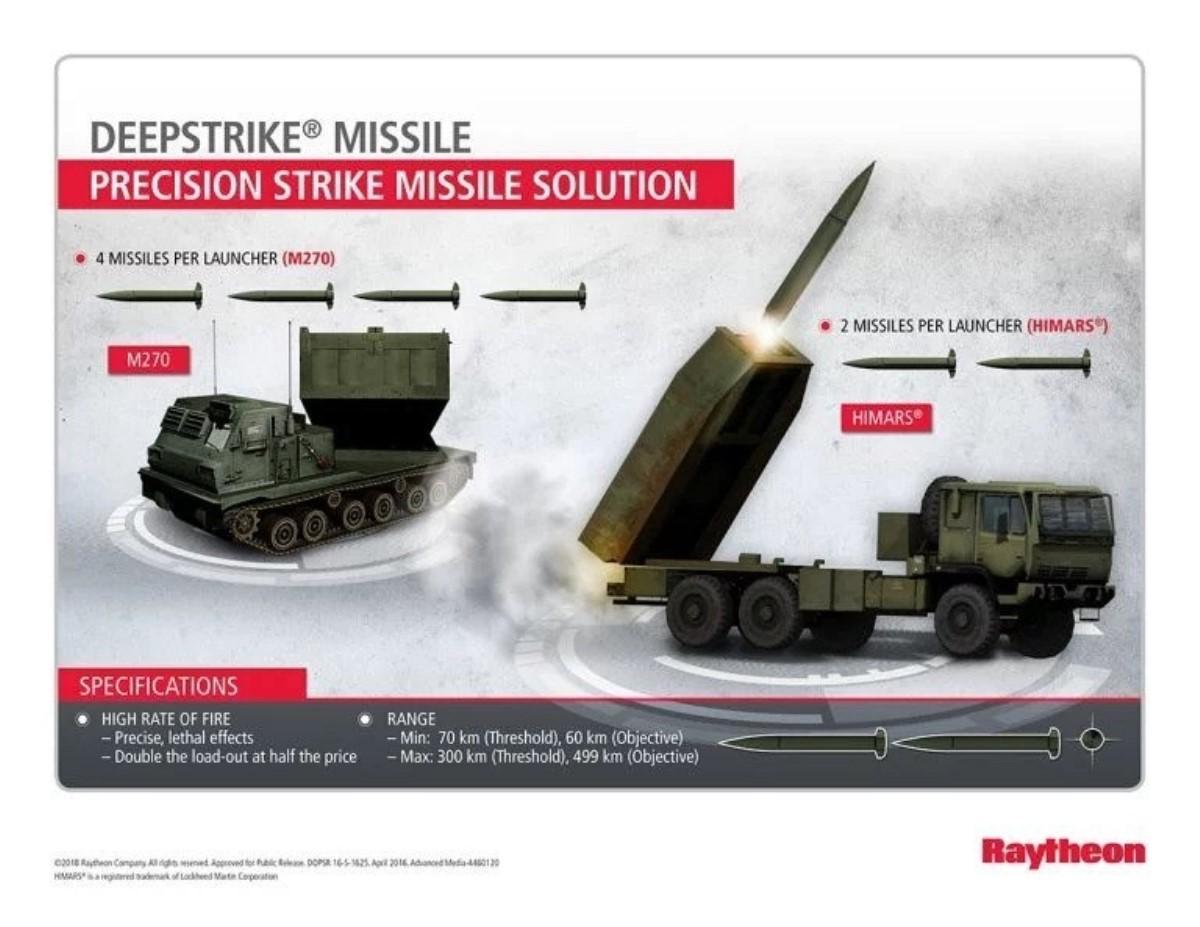 Картинки по запросу Ракета Precision Strike Missile