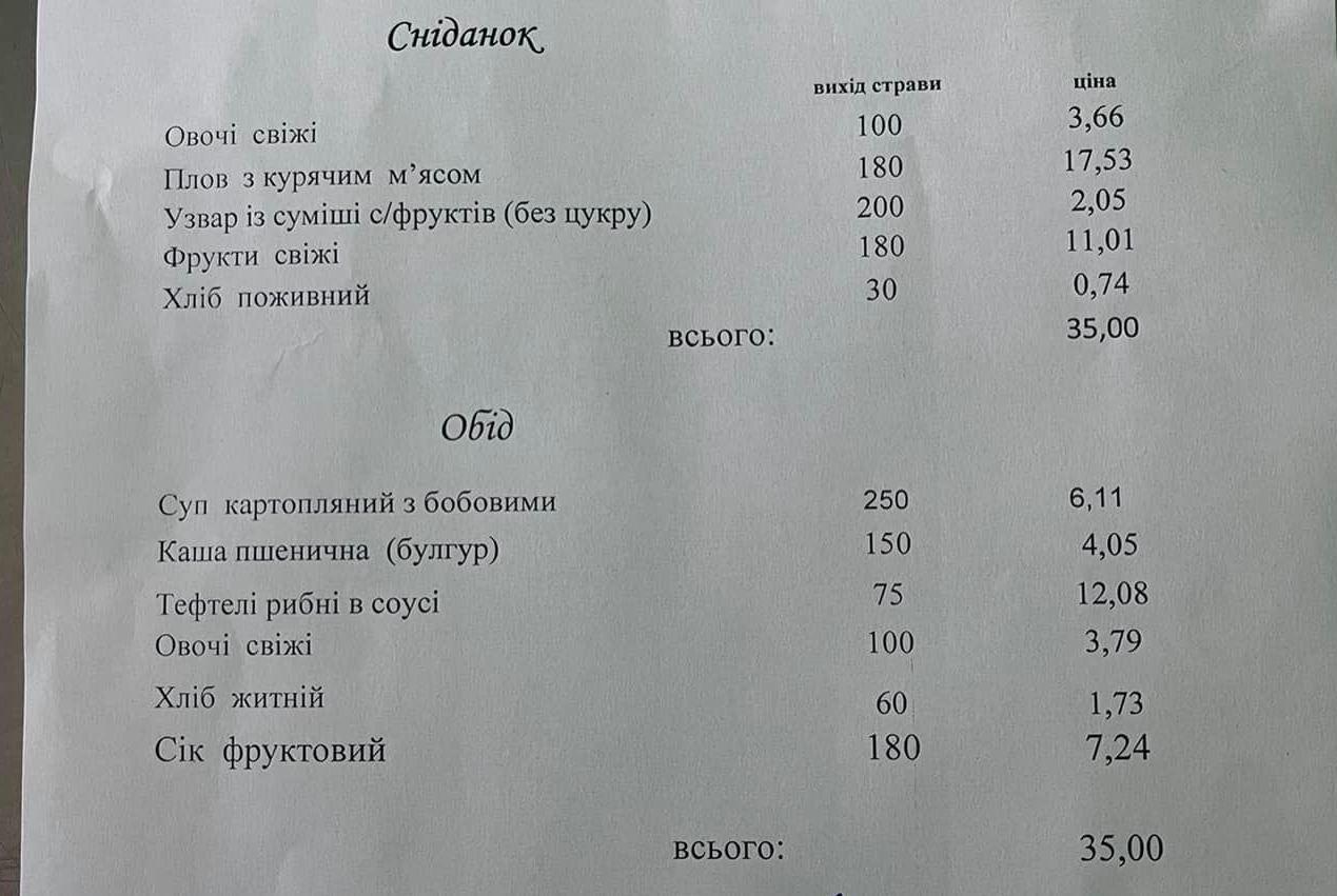 меню в школе